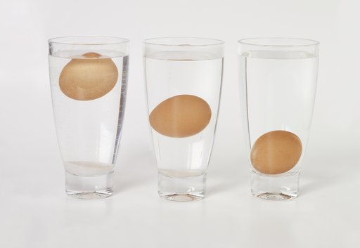 Three glasses of water containing eggs, each egg at different level in the glass (sink or float egg freshness test)